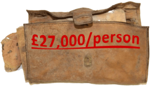 Image of shabby wallet with £27000/person written across it